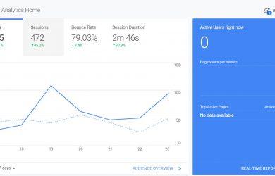 Thống kê trong Google Analytics
